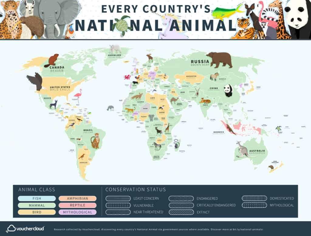 Imagen National Animals Map