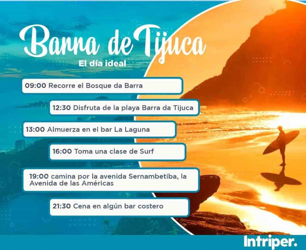 Barrios De Río De Janeiro: Barra De Tijuca