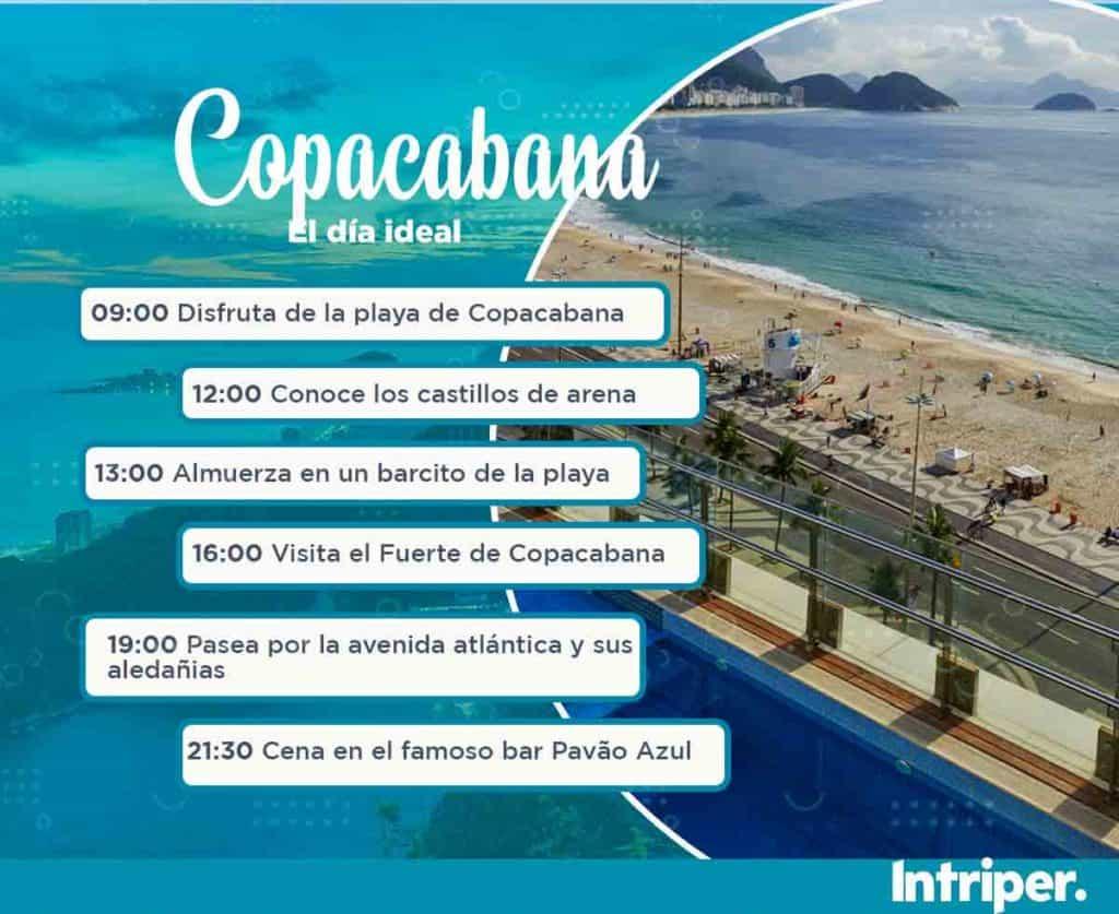 Barrios De Río De Janeiro: Copacabana