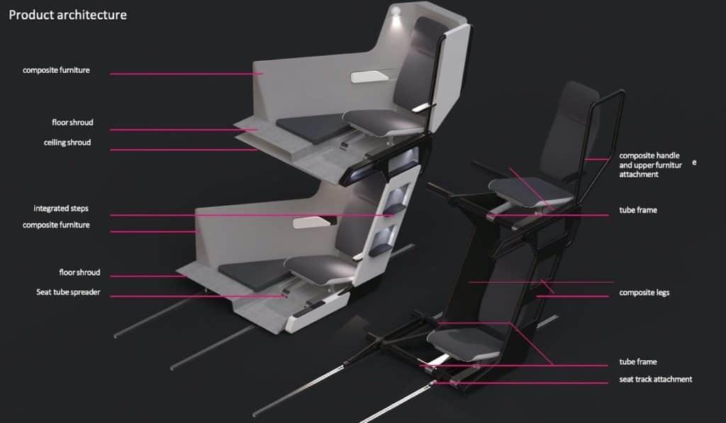 zephyr asientos avion