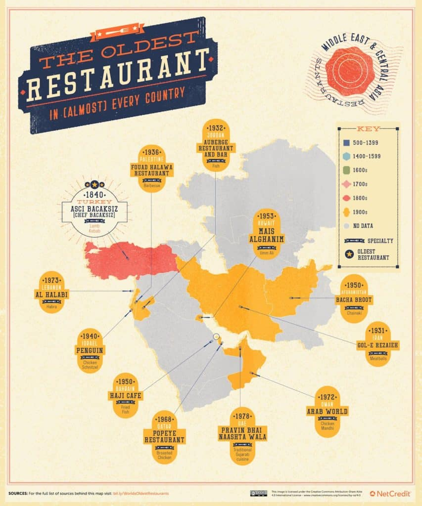 imagen restaurantes más antiguos del mundo oldest restaurant middle east central asia