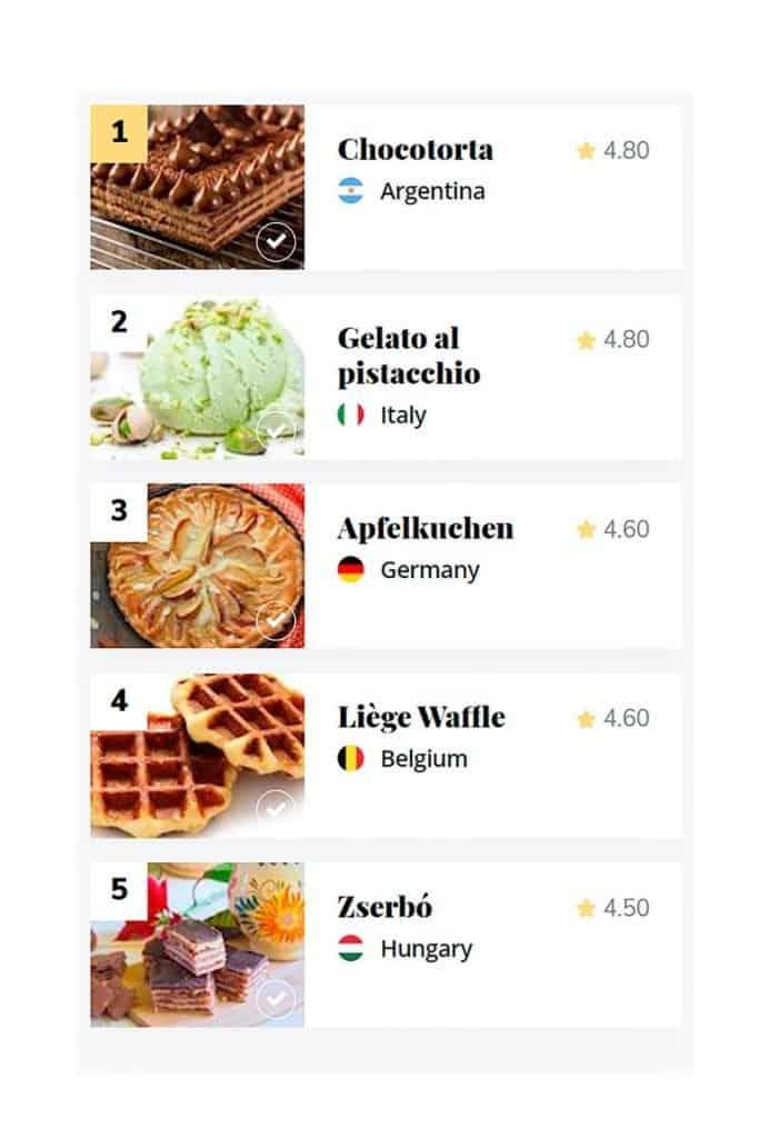 La chocotorta argentina fue distinguida como el Mejor postre del mundo, según votación de Taste Atlas