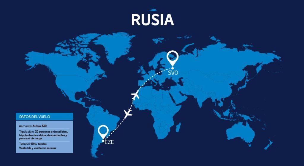 viaja a Moscú para traer las primeras vacunas Sputnik V