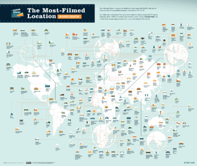 01_The-Most-Filmed-Location-in-Every-Country-MAP-World