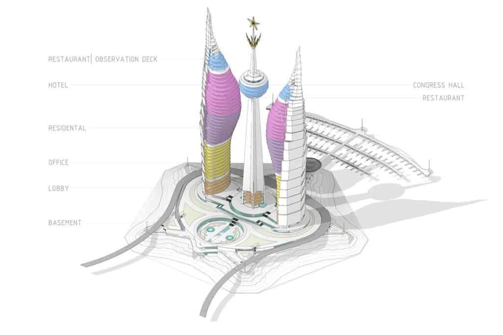 Estas Torres De Djibouti Podrían Convertirse En Los Edificios Más Altos De África Una Vez Construidos