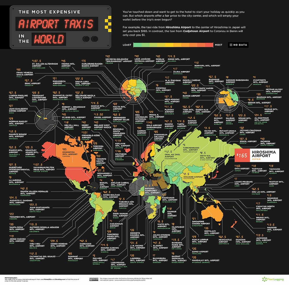 Taxis De Aeropuerto Más Caros Del Mundo